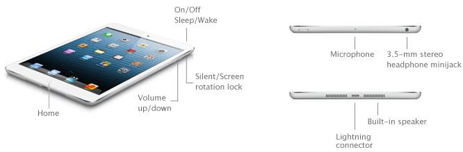 Как определить iPad по номеру модели?