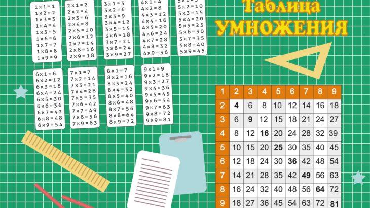 Как выучить таблицу умножения за 5 минут