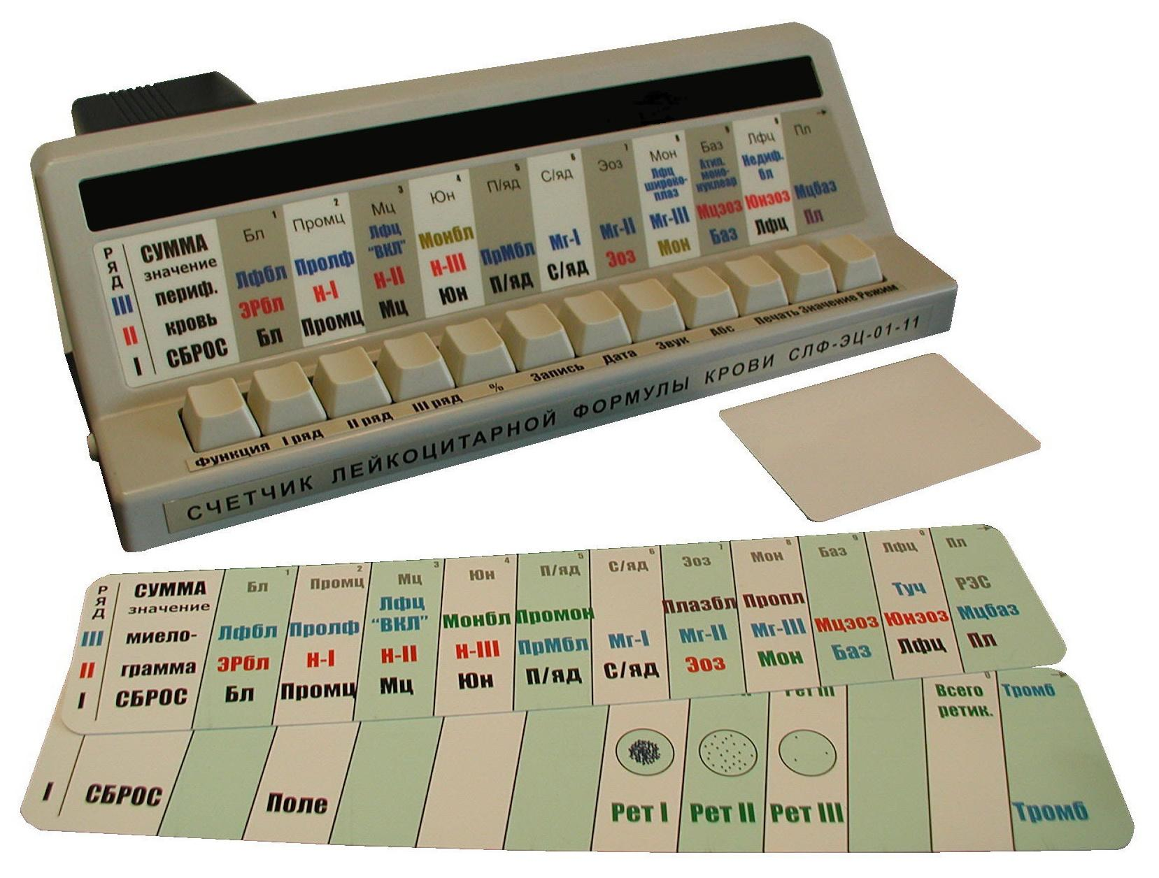 Самые необычные калькуляторы