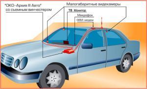 Выбор видеорегистратора для автомобиля