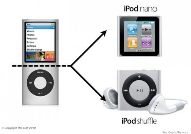 Логика Apple