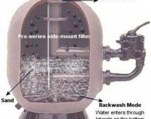 Заменяем кварцевый песок для фильтров бассейнов