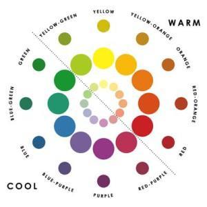 Как выбрать цвет краски для стен – отталкиваемся от своей индивидуальности