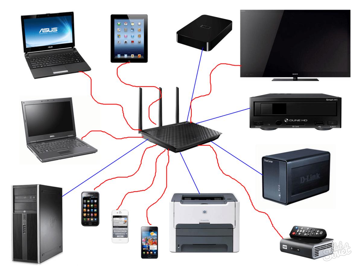 Карта всех устройств, подключенных к интернету