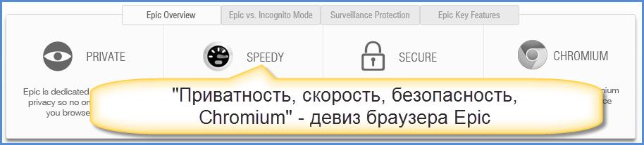 Встречайте самый защищенный браузер Epic