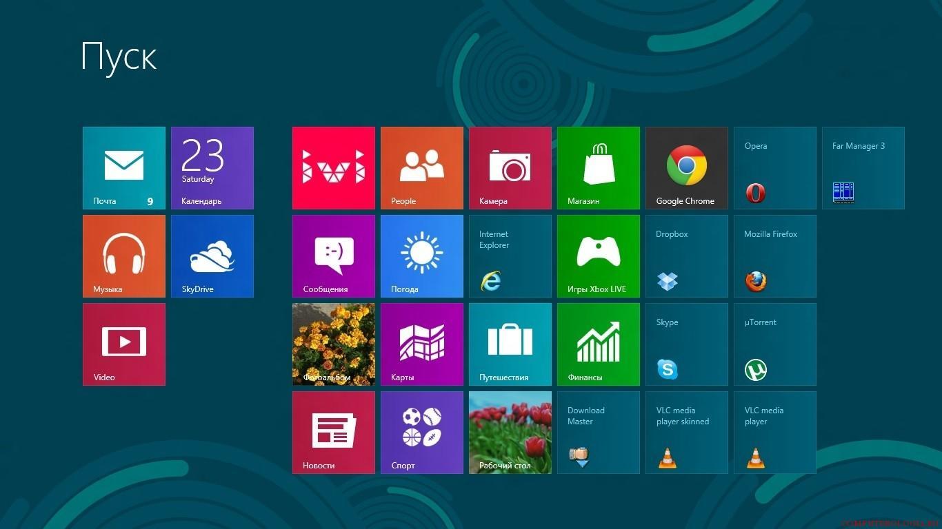 Google Chrome для Windows 8