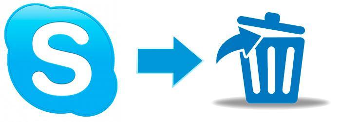 Как удалить аккаунт Skype — последовательность действий