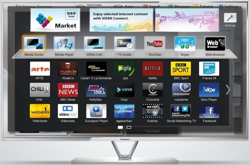 Большинство людей игнорируют функции Smart TV… они неудовлетворительны