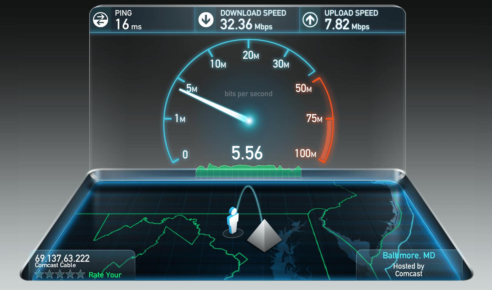 Как проверить скорость интернета: Вам продают реальную скорость Интернета или красивую упаковку?