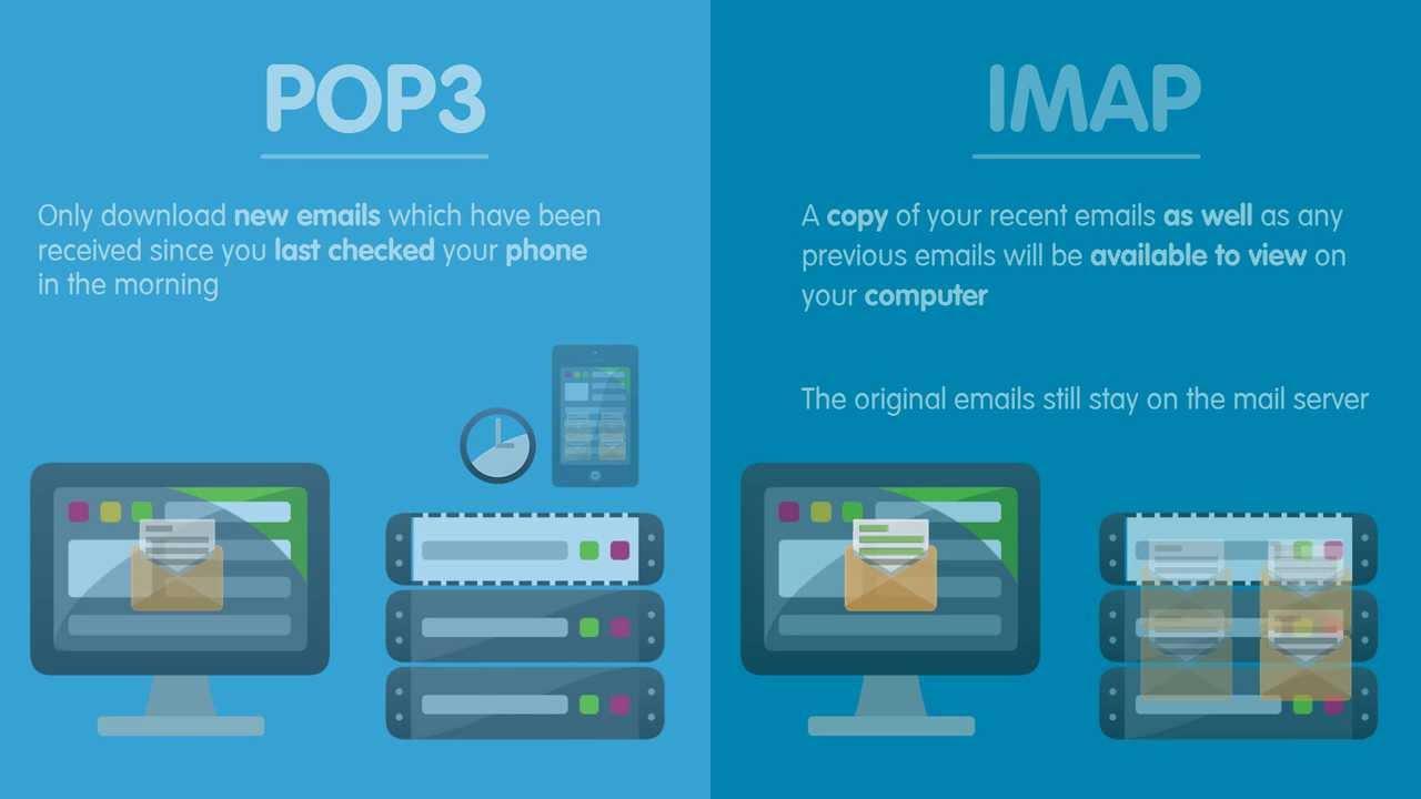 POP3 или IMAP?