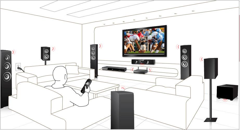 Как правильно настроить акустику домашнего кинотеатра?