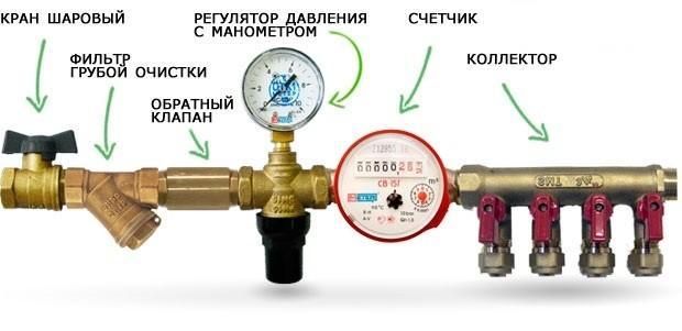 Установка счётчиков воды