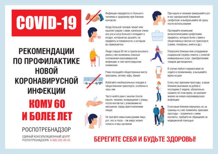Covid-19: как защитить себя от вируса