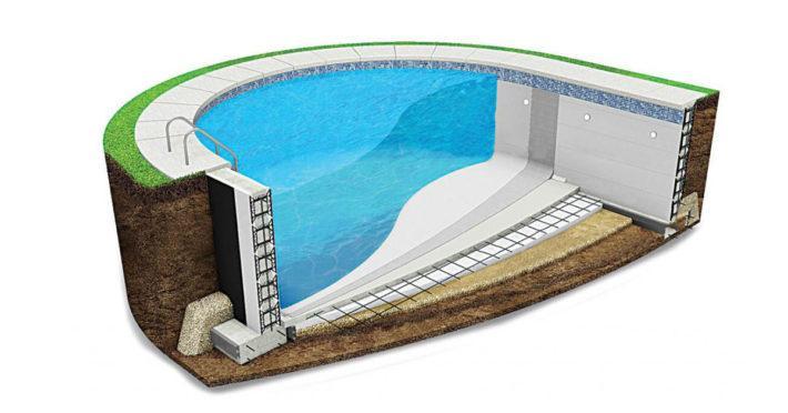 Что нужно знать о бассейнах
